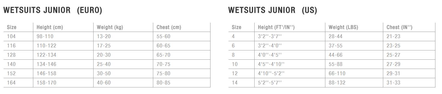 Guide des tailles des combinaisons enfants.