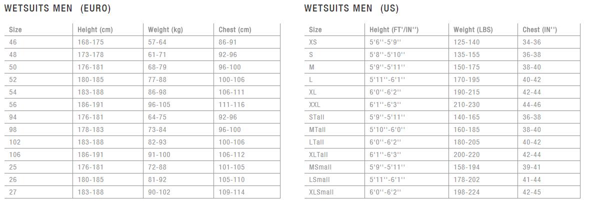 Guide des tailles des combinaisons hommes.